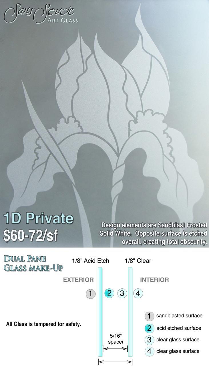 Glass Kitchen Cabinet Doors & Glass Inserts | Sans Soucie Art Glass